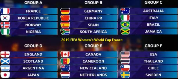 Worldcup france2019 3