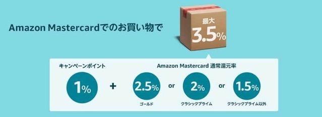 Amazon 1209 4